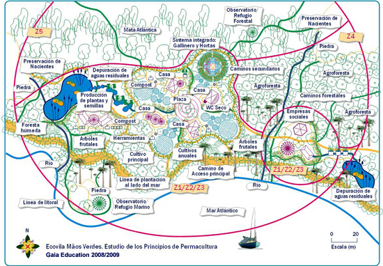 disenyo zonas de permaculturav5pk.jpg